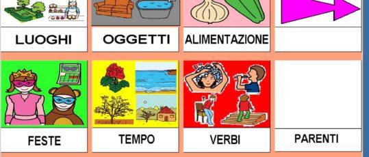 Tastiera per Comunicazione Aumentativa Alternativa : Colori e Parole